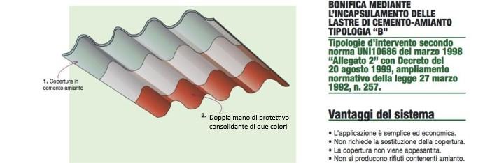 dettagli incapsulamento amianto